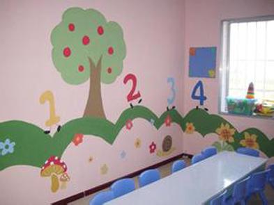 人类幼儿园简笔画图片