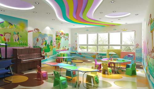 园室内设计包含多个方面,活动室,也即是教室,是供幼儿室内游戏,进餐